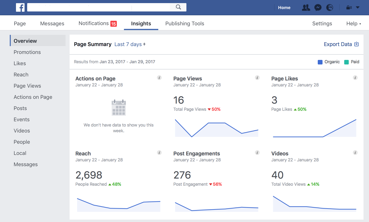 facebook insights additional