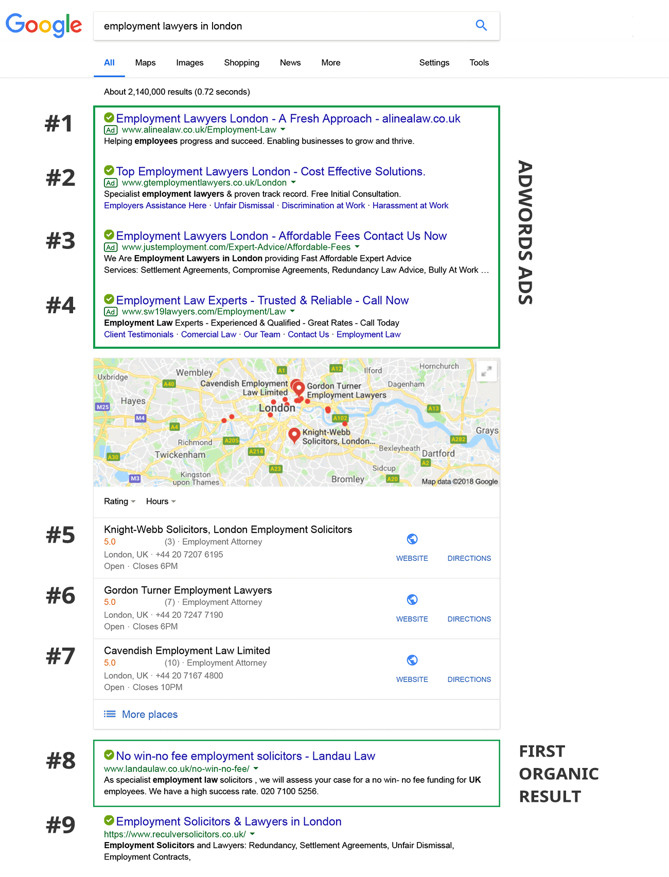 marketing for lawyers google adwords