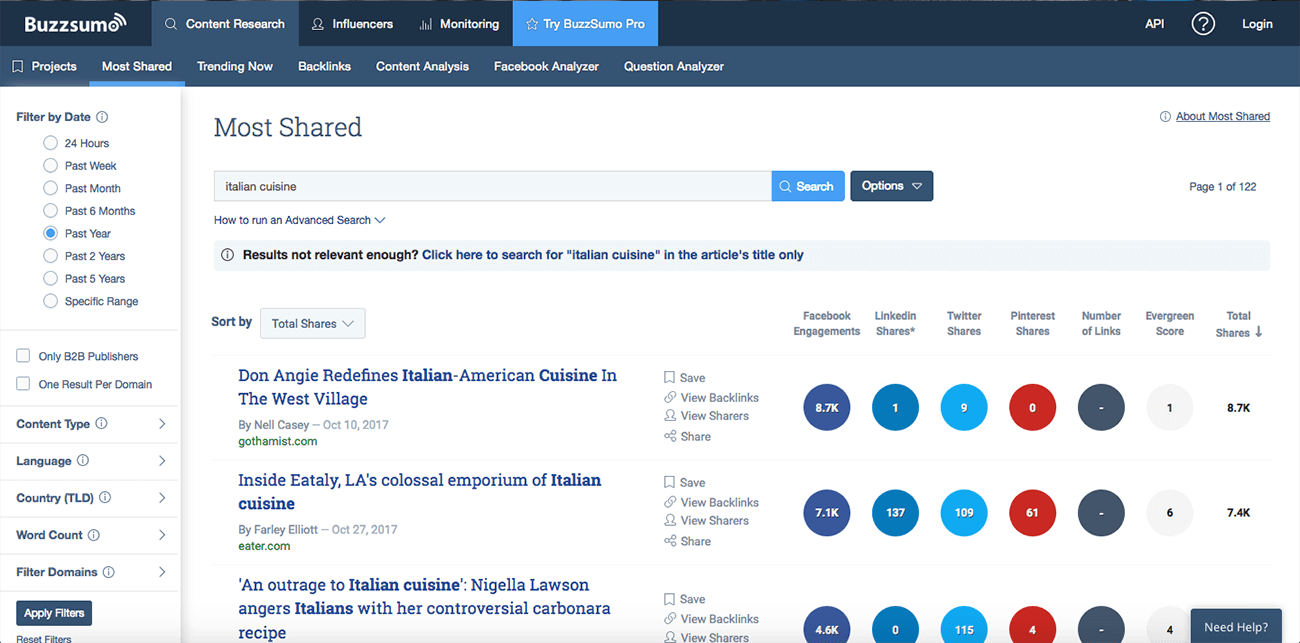 Marketing For Restaurants BuzzSumo Interface