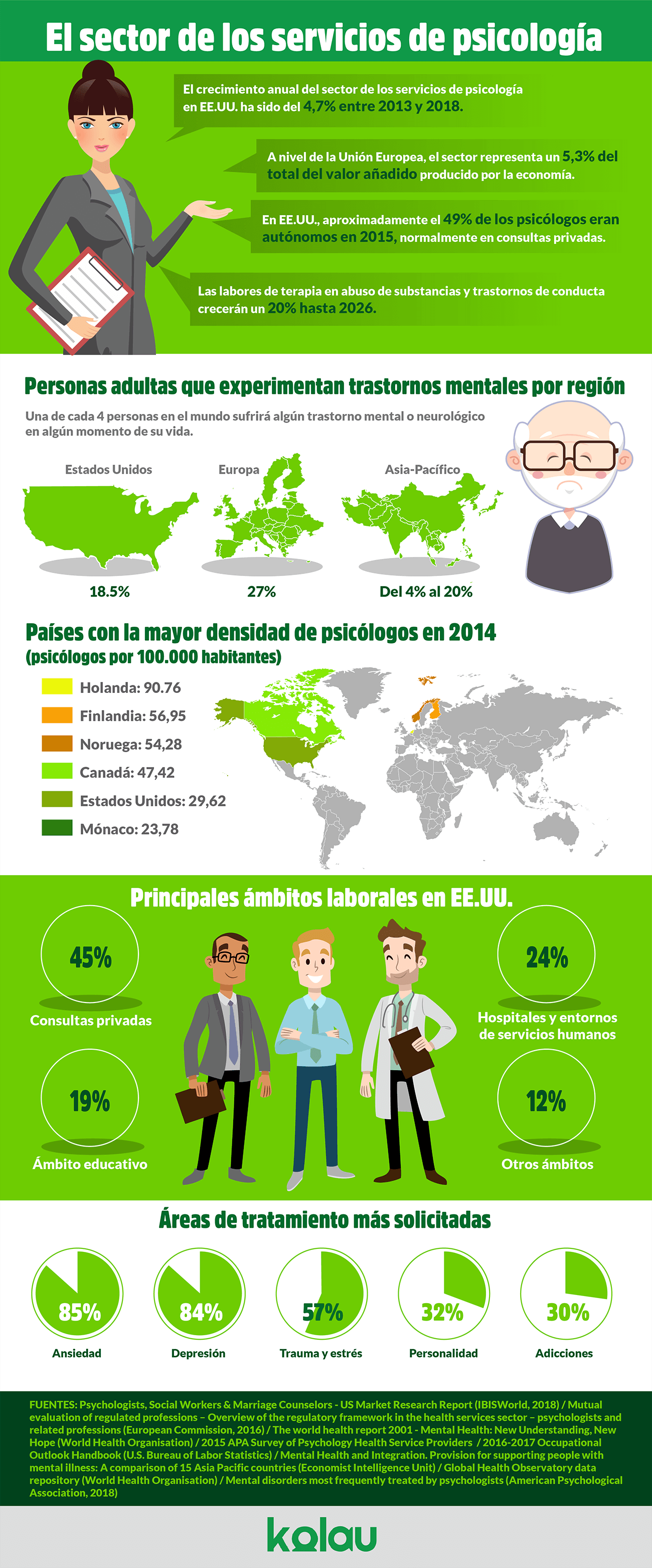 ESP-infografia-marketing-para-psicologos