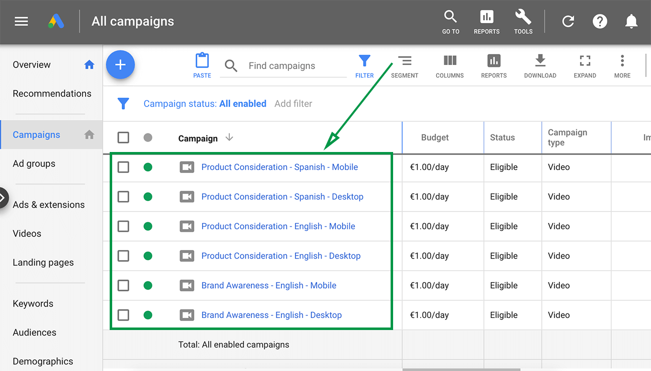 Guide to YouTube Ads for ecommerce. Campaigns structure.