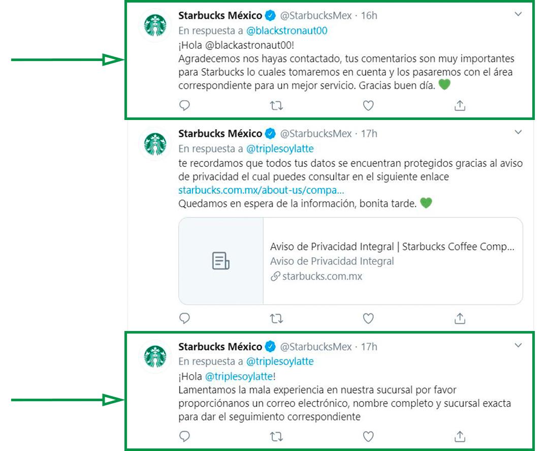Marketing para Cafeterías. Twitter de Starbucks.