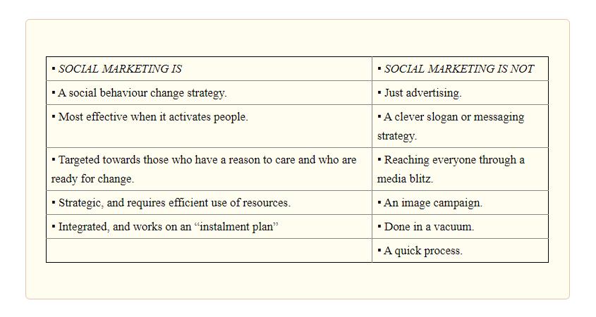 Ideas de marketing social. Social marketing in healthcare.