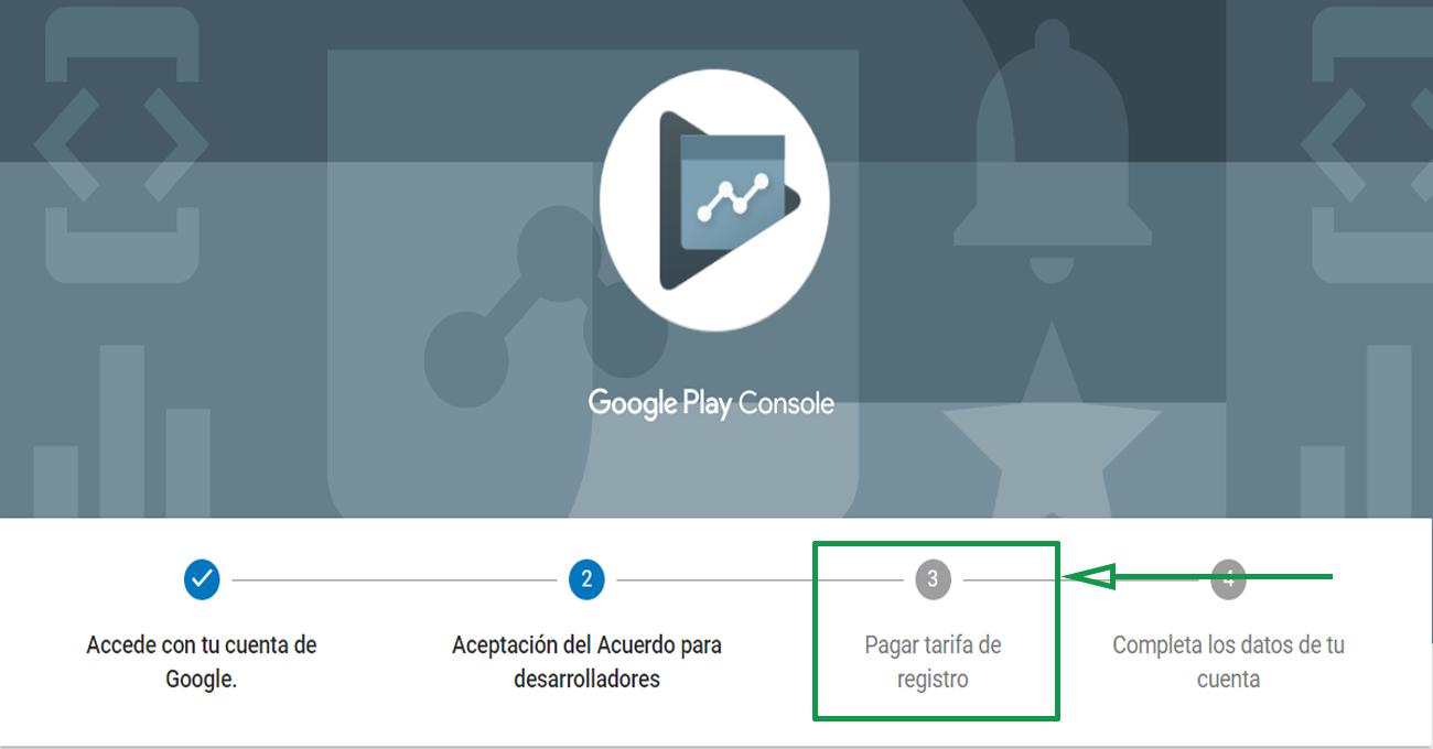 4. Marketing para videojuegos. Página de Google Play Console