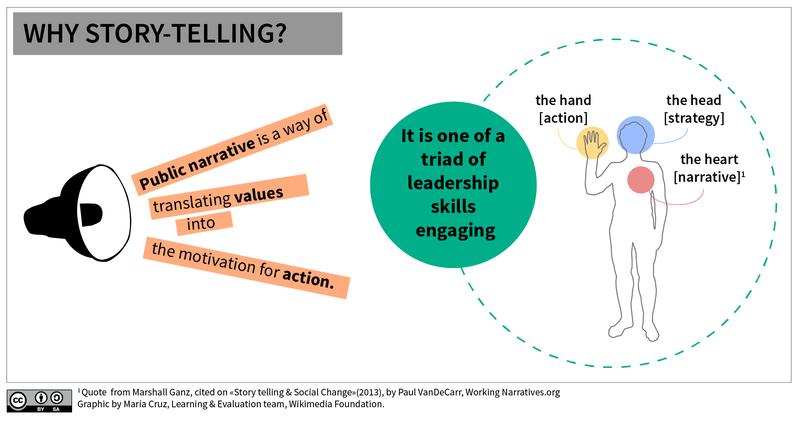 1-marketing-for-hotels-storytelling