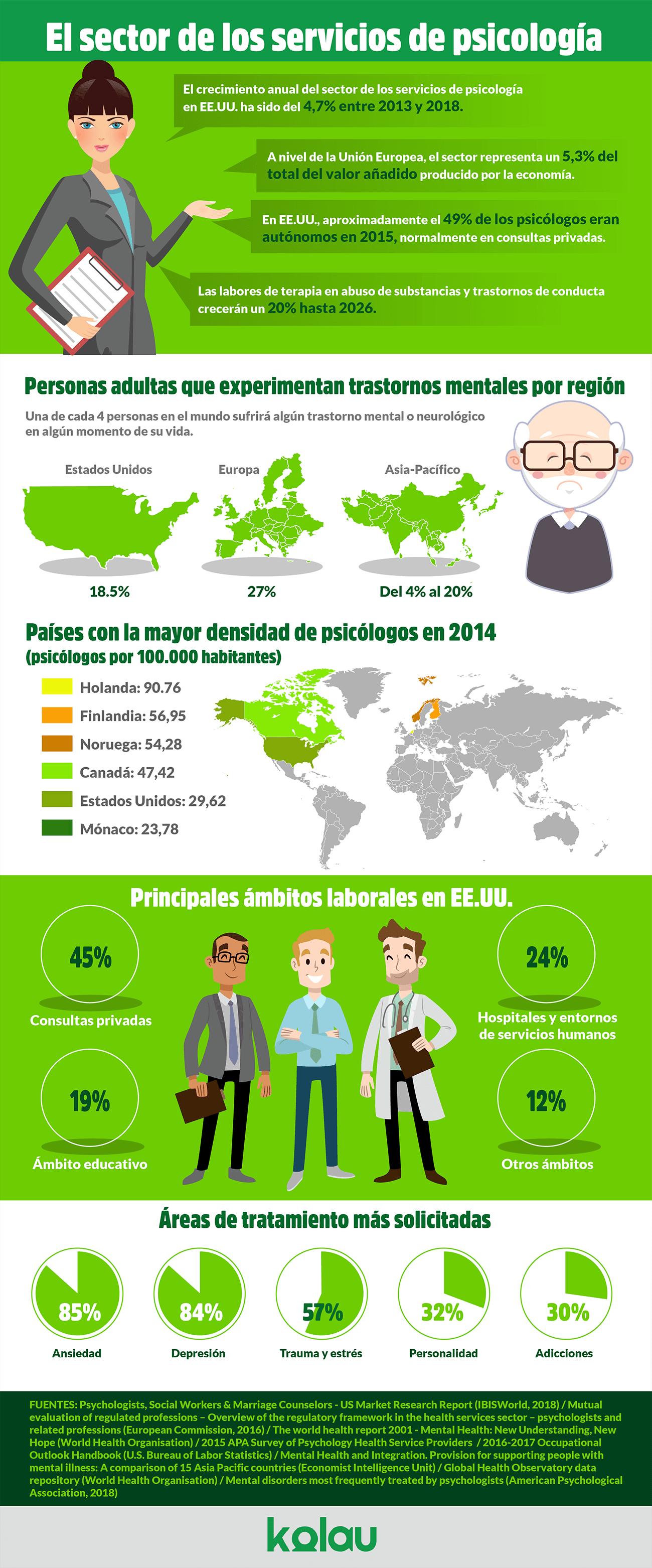 ESP-infografia-marketing-para-psicologos
