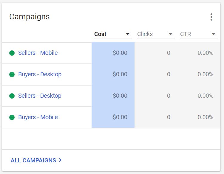 12-google-ads-para-inmobiliarias-campañas-divididas-segun-tipo-de-cliente