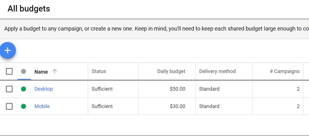 14-google-ads-para-inmobiliarias-presupuesto-compartido-por-dispositivos