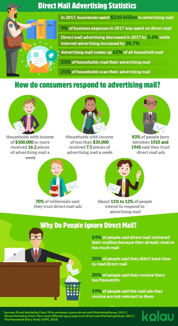infographic-local-magazine-advertising