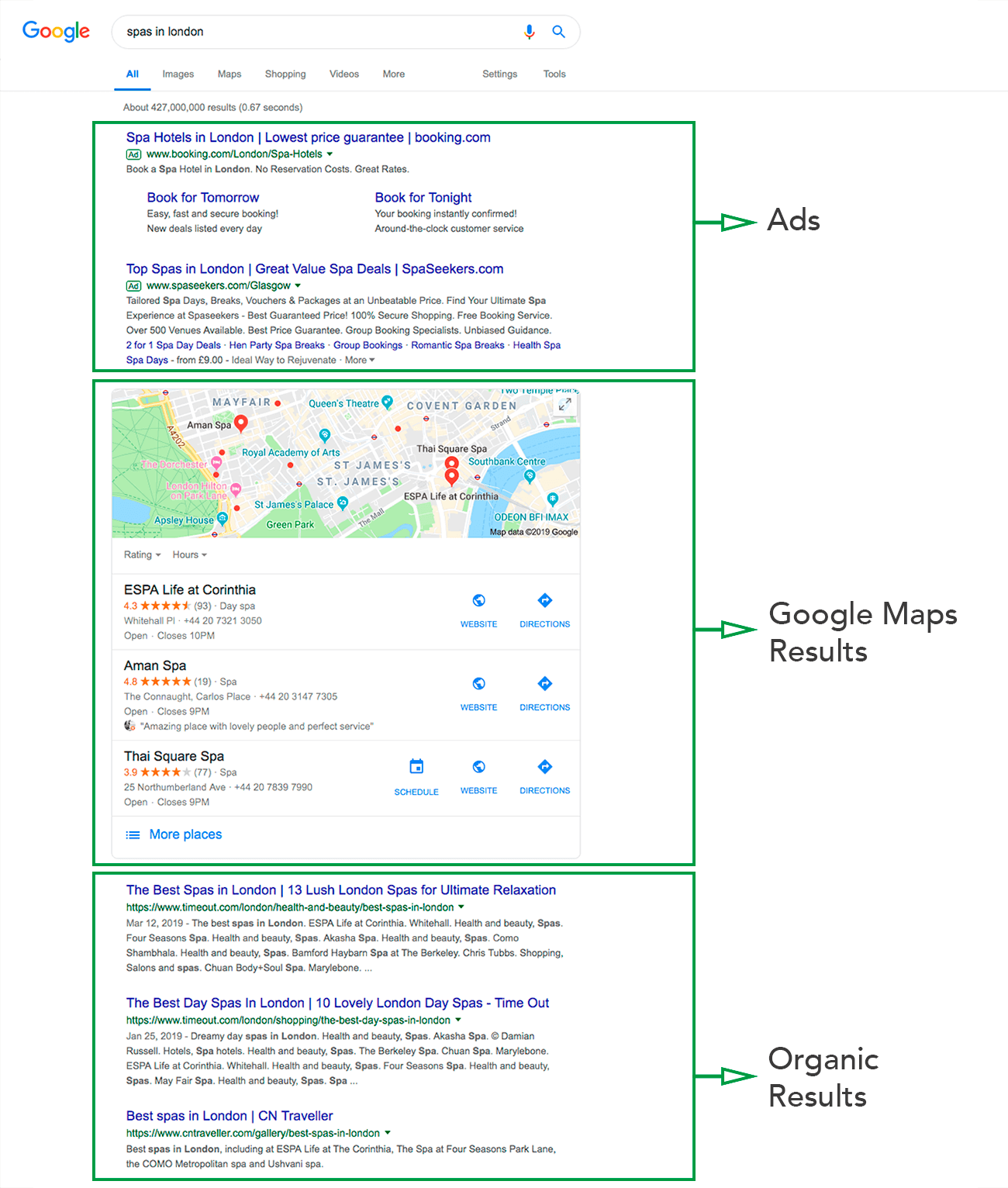 How to increase visibility on google. Search results page.