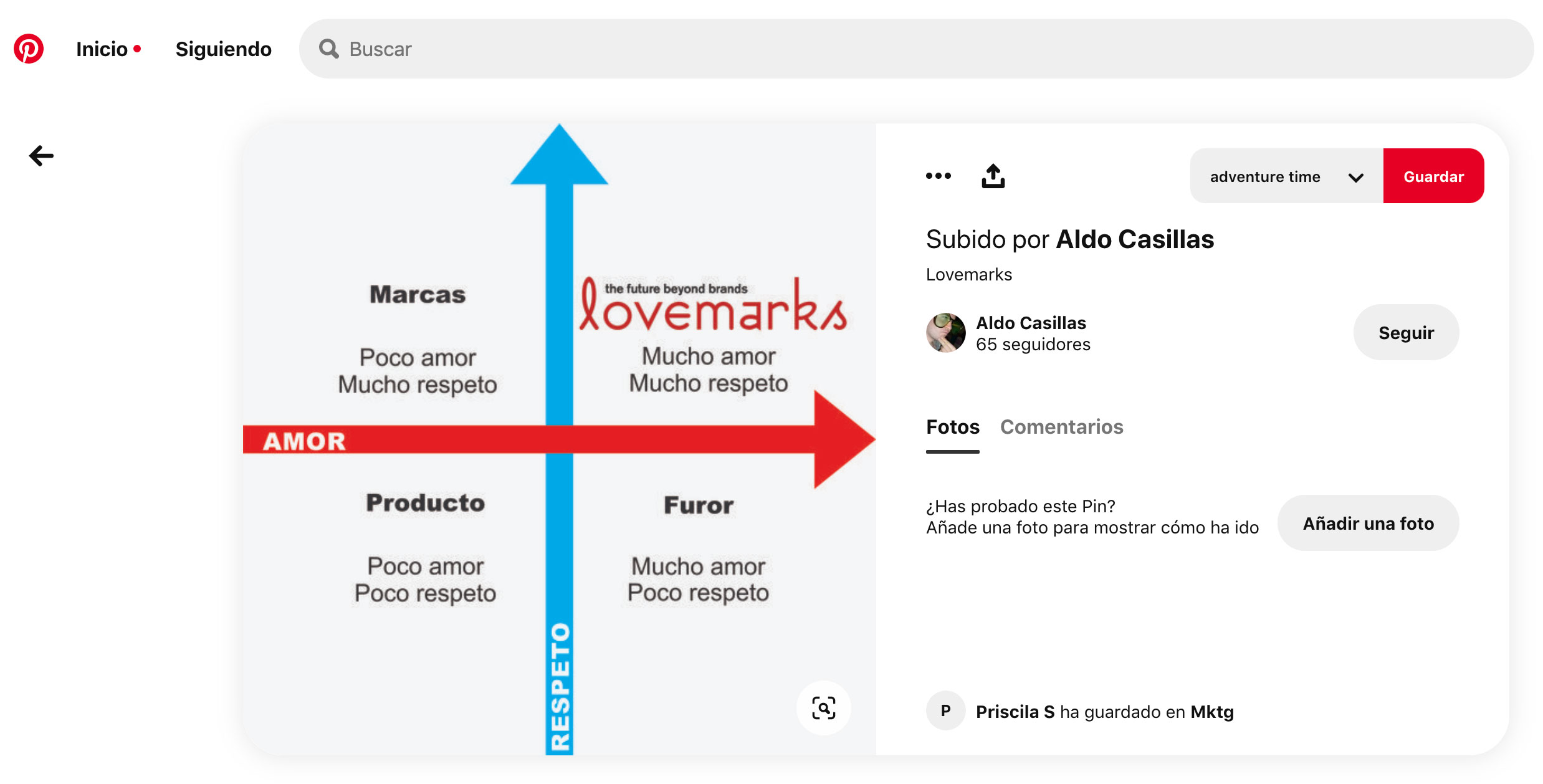 Posicionamiento de marca. Mapa lovemark