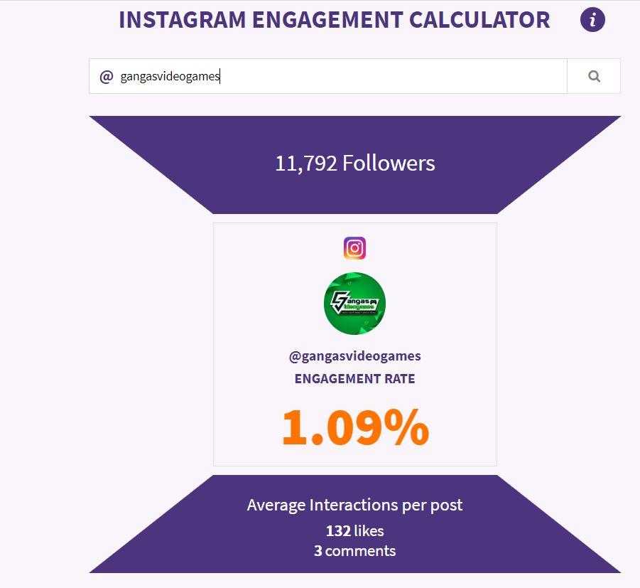 Cómo ganar seguidores en Instagram. Calcular egagement en Phlanx