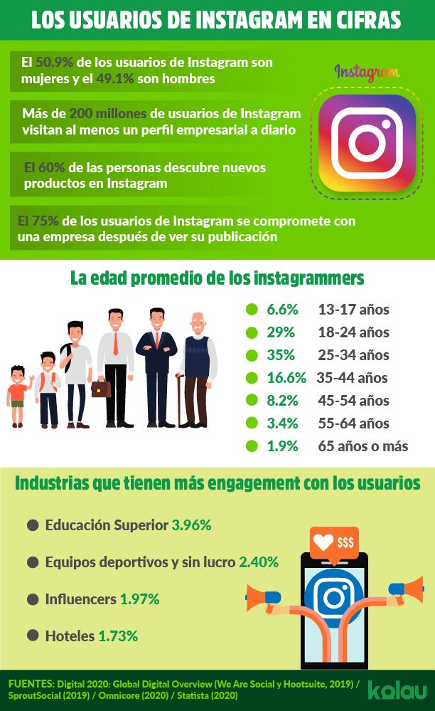 Conseguir seguidores en instagram. Infografía.